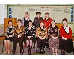 История Дмитровского военного комиссариата